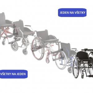 Prídavny pohon Trainox pre mechanický vozík